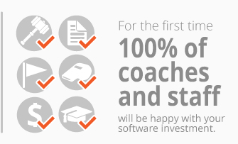 arms software,unify department,software,innovation,automation,workflow,100% of coaches and staff will be happy, satisfied